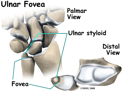 Physical Therapy In Yuma For Triangular Fibrocartilage Complex